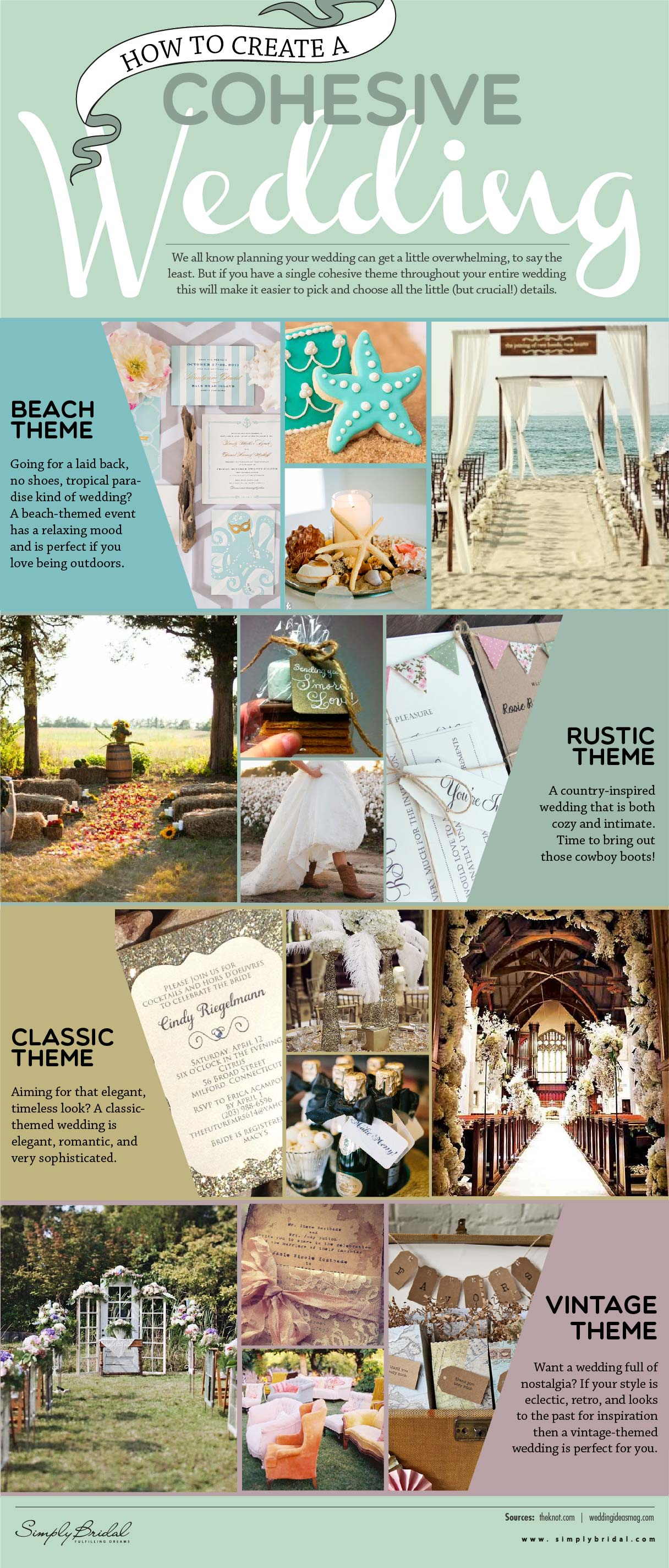 wedding tip thursday, cohesive wedding themes, wedding planning
