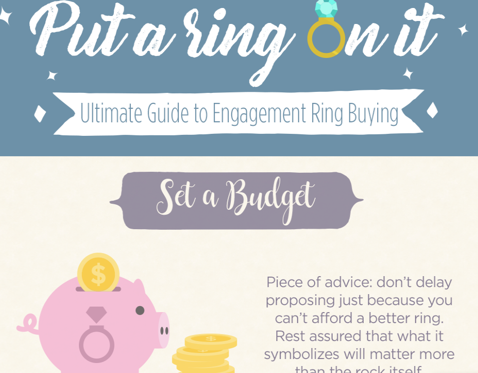 PLANNING | How to Pick the Perfect Engagement Ring | Pretty Pear Bride
